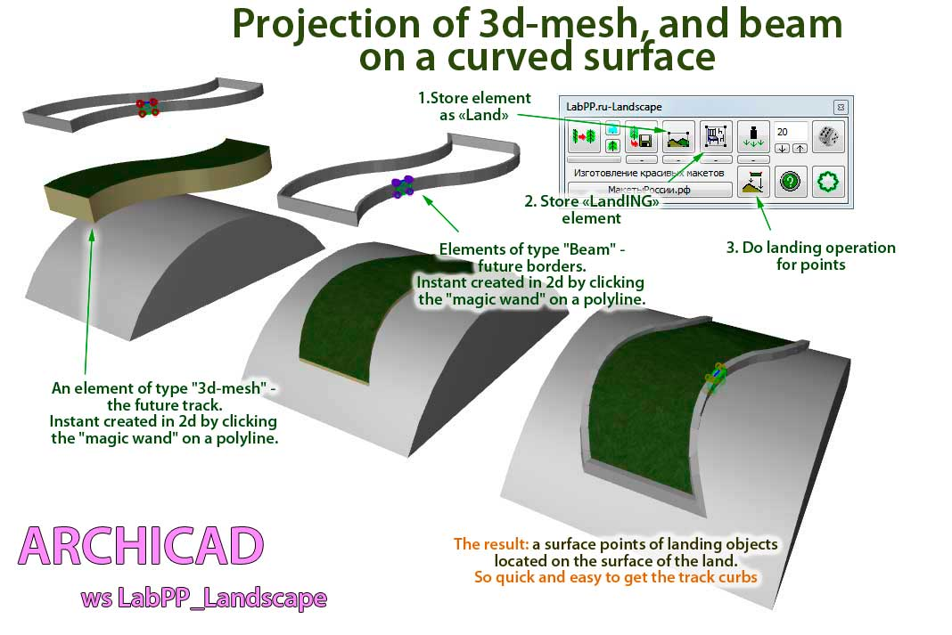 Landing points ARCHICAD