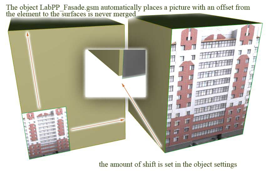 The object of imitation of the facade has a picture with a small offset in ARCHICAD