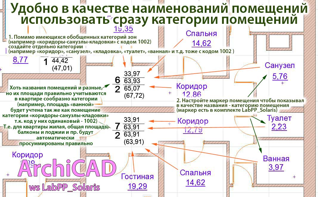 Расчет площади квартиры